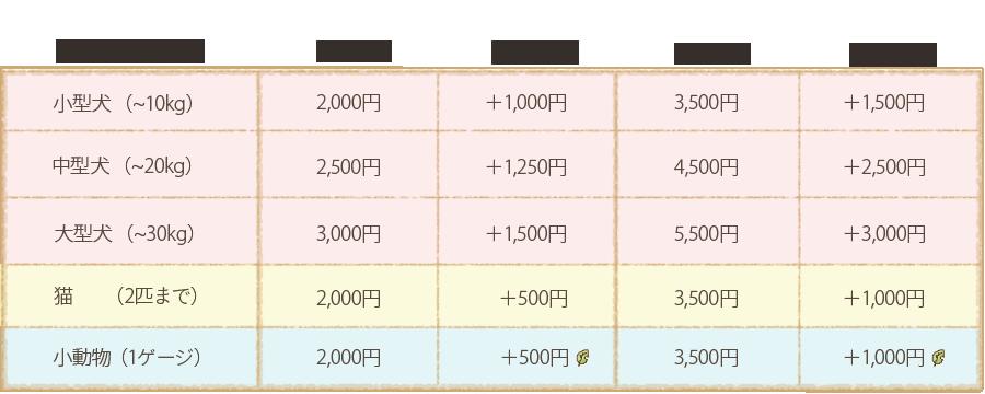 基本料金表